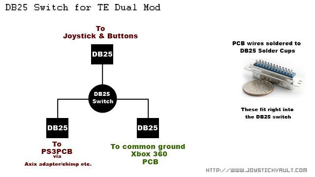 db25-te-dualmod